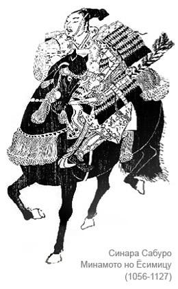 Синара Сабуро
